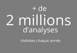 2M analyses